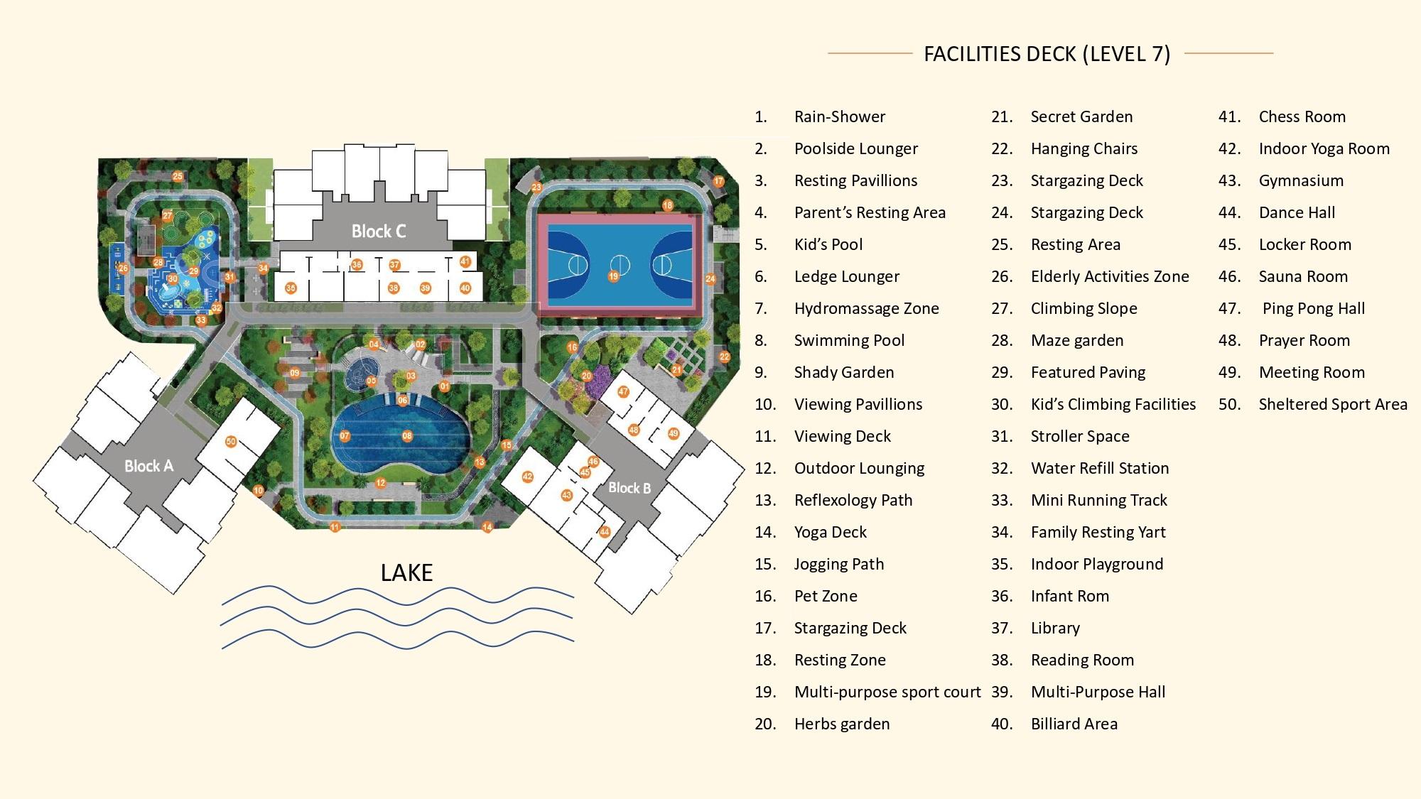 5. Lake City @ Jalan Ipoh, KL North_Facilities (Phase 2 - Baron Residence)